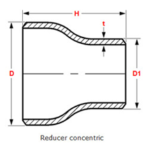 Concentric Reducer Dimensions