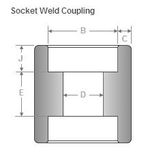 Socket Weld Full Coupling Dimensions