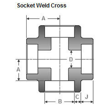 Socketweld Cross Dimensions