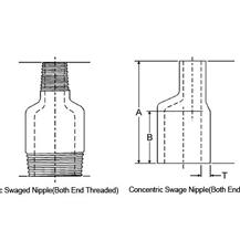 Socketweld Nipple Dimensions