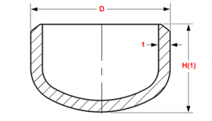 end cap dimensions
